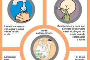 El tratamiento de la gripe A