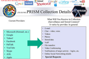 La Vigilancia en Internet y el Programa PRISM