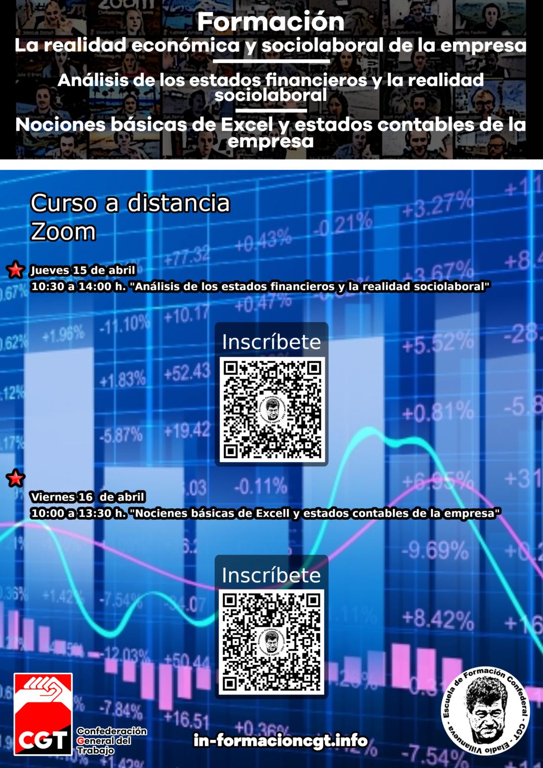 Formación: La realidad económica y sociolaboral de la empresa